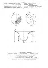 Способ сушки сыпучих материалов (патент 898228)