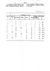 Безглинистый буровой раствор (патент 899623)