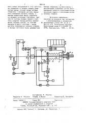 Устройство автоматического управления перезарядкой стана холодной прокатки труб (патент 899179)