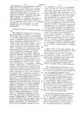 Противобоксовочное устройство (патент 901097)