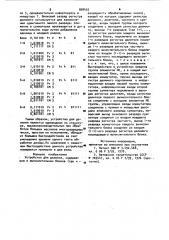 Устройство для деления (патент 898425)