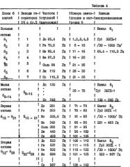 Способ создания музыкального произведения и устройство его осуществления (патент 2568265)