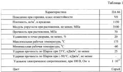 Железнодорожный карликовый светофор (патент 2587766)