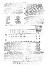 Арматурная сталь (патент 901332)