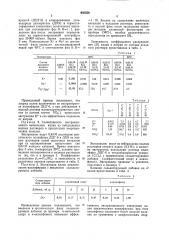 Способ экстракционного извлечения калия (патент 900559)