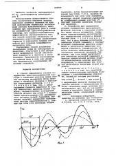Способ определения степени совершенства кристаллографической текстуры в отдельных участках целых листов магнитных материалов и устройство для его реализации (патент 896585)