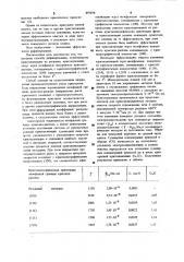 Способ рафинирования алюминия (патент 897878)