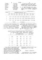 Конструкционная сталь (патент 901334)