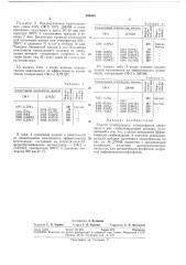 Способ стабилизации полиолефинов (патент 293005)