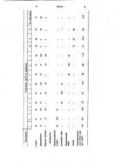 Импрегнант для уплотнения изделий углеродом (патент 897826)