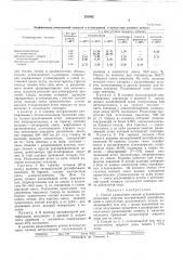 Разделения смесей углеводородов (патент 291902)