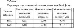 Способ получения алмазоподобных тонких пленок (патент 2668246)