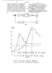 Способ управления электроприводом поворота экскаватора (патент 899805)