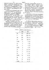 Способ экстракционно-спектрофотометрического определения ртути (патент 899477)