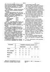 Состав электродного покрытия для резки чугуна (патент 899313)