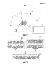 Способ для напоминания и устройство напоминания (патент 2644410)