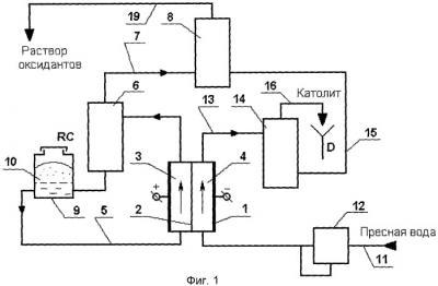 Установка для получения водного раствора оксидантов (патент 2322397)