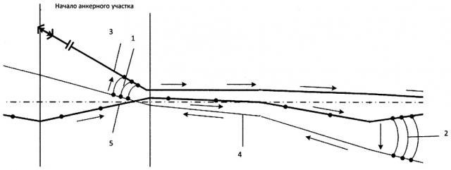 Способ удаления гололеда с проводов контактной подвески высокоскоростной магистрали в зоне воздушной стрелки без пересечения проводов (патент 2668234)