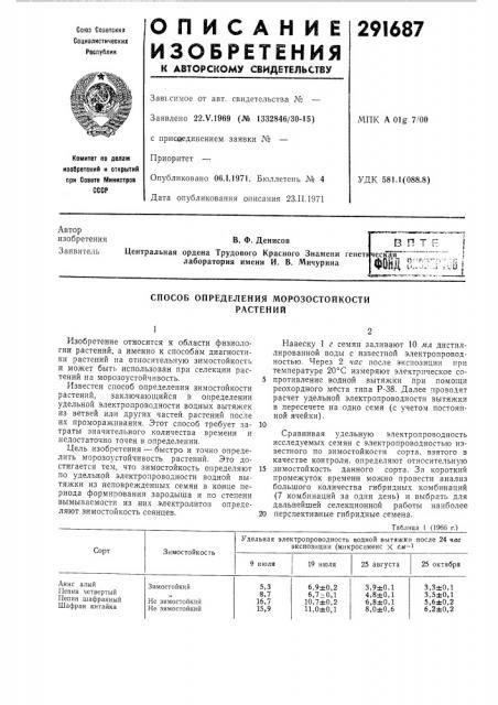Патент ссср  291687 (патент 291687)