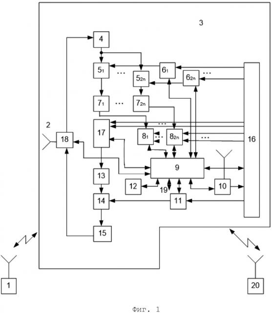 Ретранслятор радиосигналов (патент 2668224)