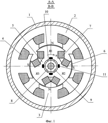 Явнополюсный коллекторный электрический двигатель (патент 2414796)