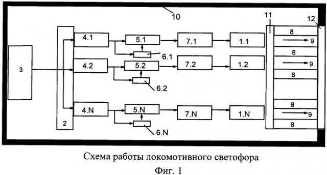 Модуль светофора (патент 2583330)