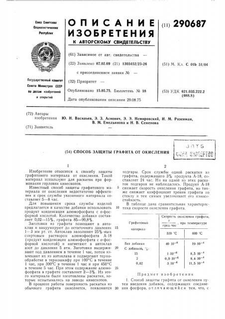 Способ защиты графита от окисления (патент 290687)