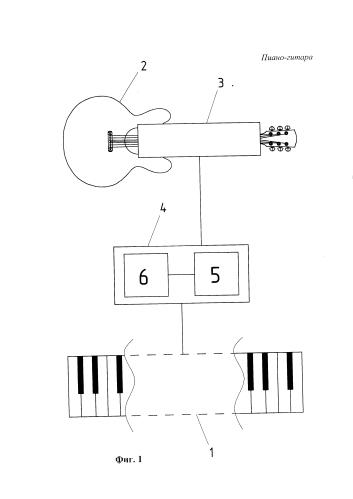 Пиано-гитара (патент 2573369)