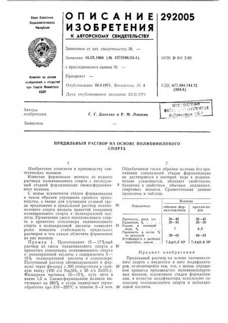 Прядильный раствор иа основе полнвиниловогоспирта (патент 292005)