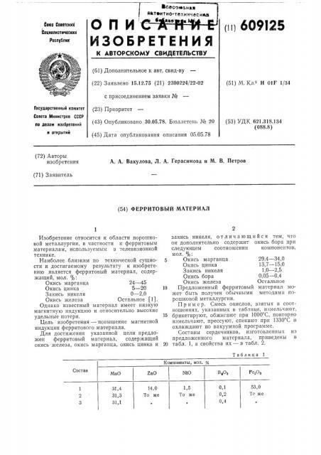 Ферритовый материал (патент 609125)