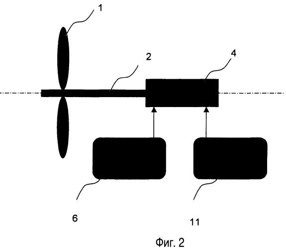 Силовая установка для летательного аппарата (патент 2462397)
